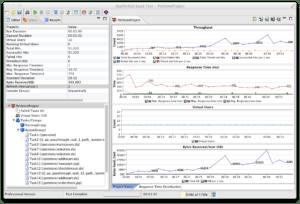 performance load stress testing